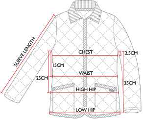 Ladies Jacket Sizes - Front
